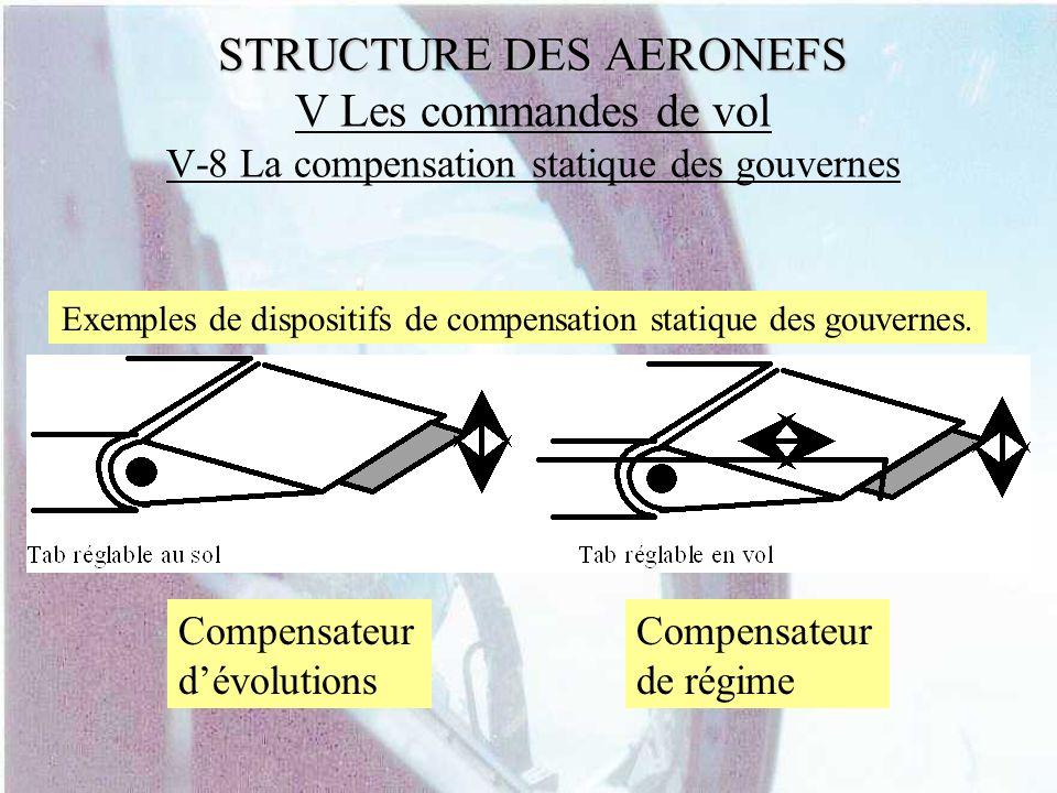 STRUCTURE DES AERONEFS STRUCTURE DES AERONEFS V Les commandes de vol V-8 La compensation statique des gouvernes Exemples de dispositifs de compensatio
