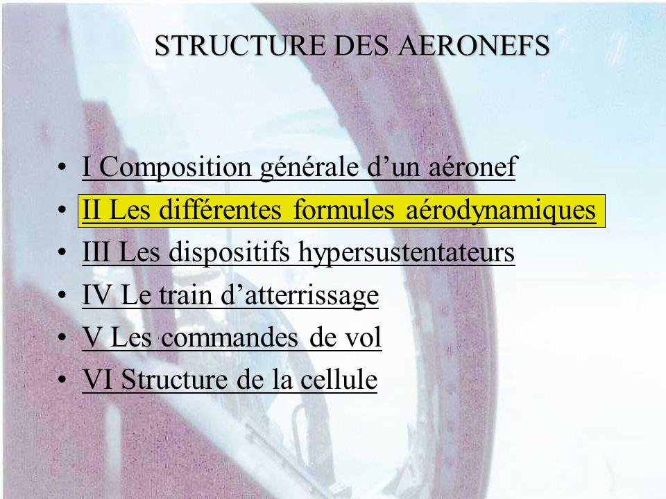 STRUCTURE DES AERONEFS I Composition générale dun aéronef II Les différentes formules aérodynamiques III Les dispositifs hypersustentateurs IV Le trai