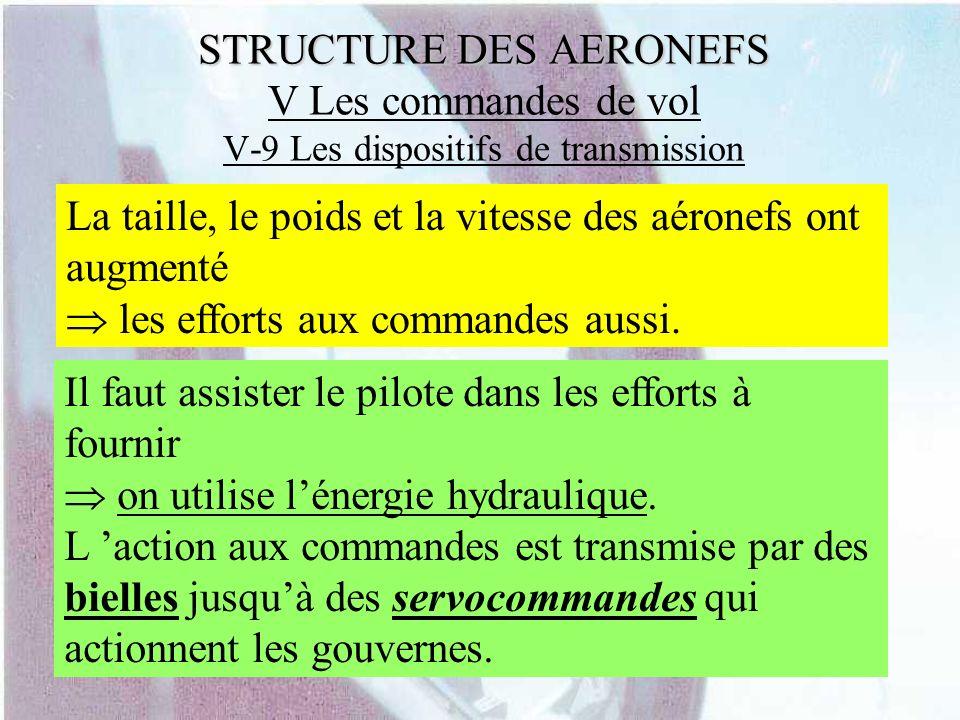 STRUCTURE DES AERONEFS STRUCTURE DES AERONEFS V Les commandes de vol V-9 Les dispositifs de transmission La taille, le poids et la vitesse des aéronef