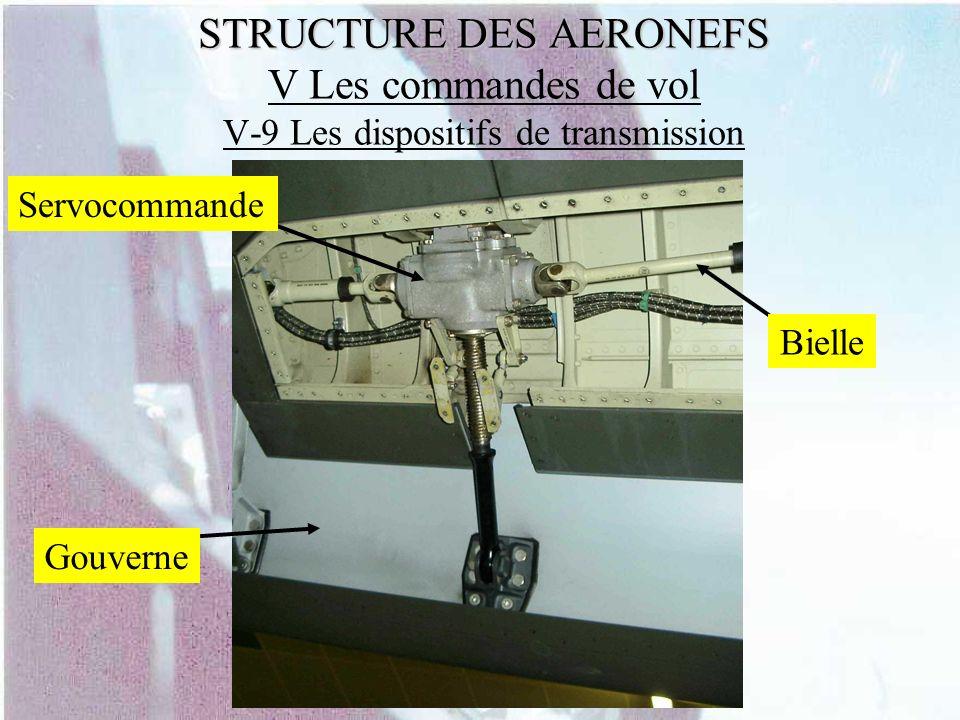 STRUCTURE DES AERONEFS STRUCTURE DES AERONEFS V Les commandes de vol V-9 Les dispositifs de transmission Servocommande Bielle Gouverne