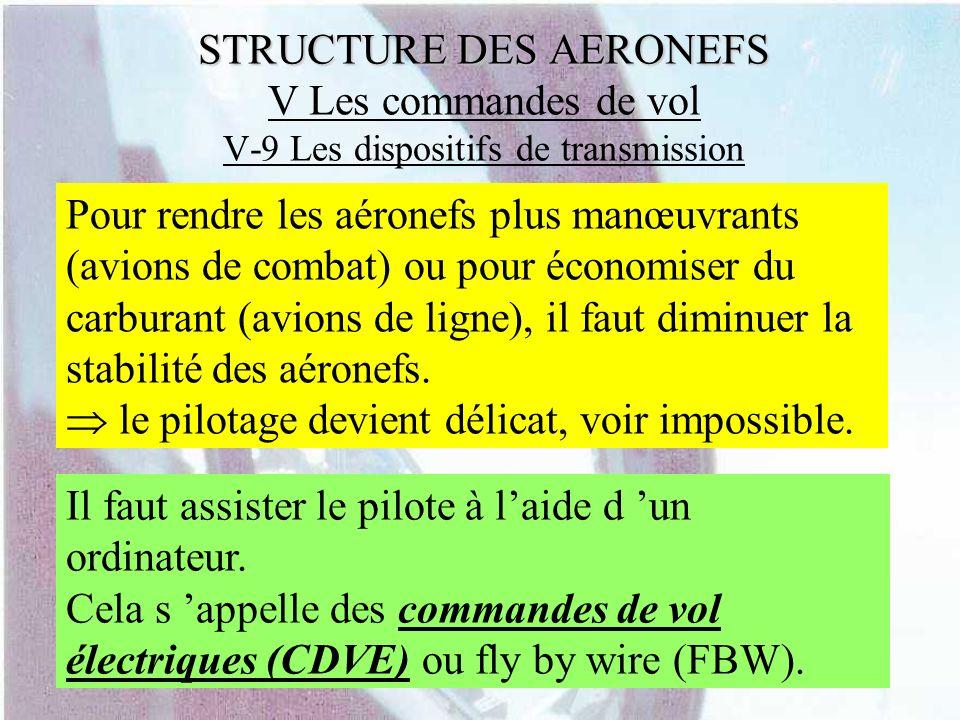 STRUCTURE DES AERONEFS STRUCTURE DES AERONEFS V Les commandes de vol V-9 Les dispositifs de transmission Il faut assister le pilote à laide d un ordin