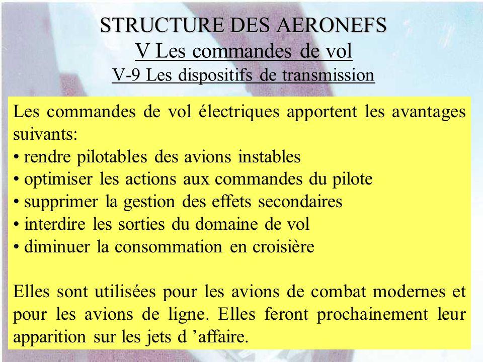 STRUCTURE DES AERONEFS STRUCTURE DES AERONEFS V Les commandes de vol V-9 Les dispositifs de transmission Les commandes de vol électriques apportent le