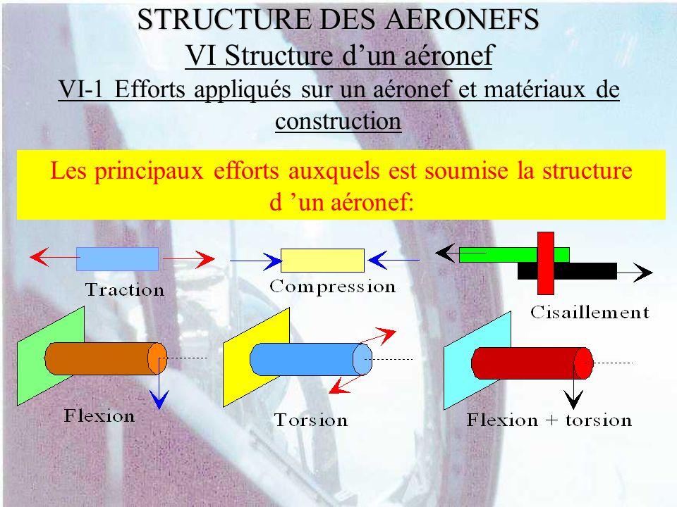 STRUCTURE DES AERONEFS STRUCTURE DES AERONEFS VI Structure dun aéronef VI-1 Efforts appliqués sur un aéronef et matériaux de construction Les principa