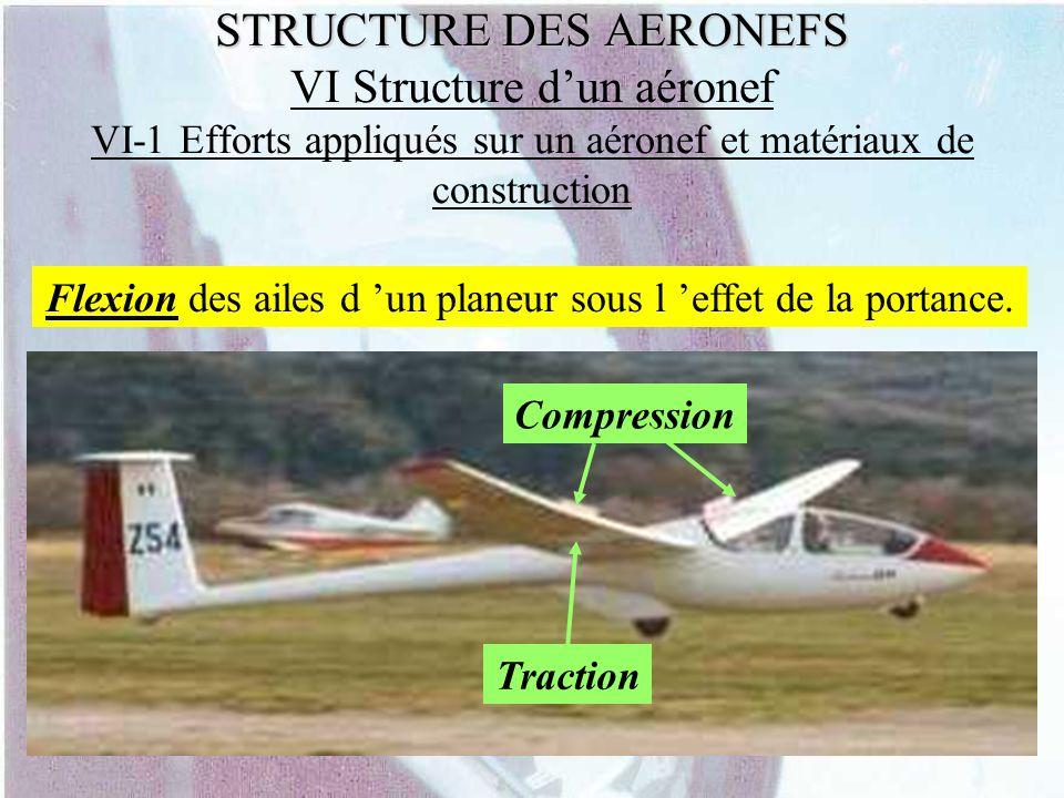 STRUCTURE DES AERONEFS STRUCTURE DES AERONEFS VI Structure dun aéronef VI-1 Efforts appliqués sur un aéronef et matériaux de construction Compression
