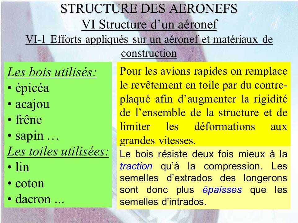 STRUCTURE DES AERONEFS STRUCTURE DES AERONEFS VI Structure dun aéronef VI-1 Efforts appliqués sur un aéronef et matériaux de construction Les bois uti