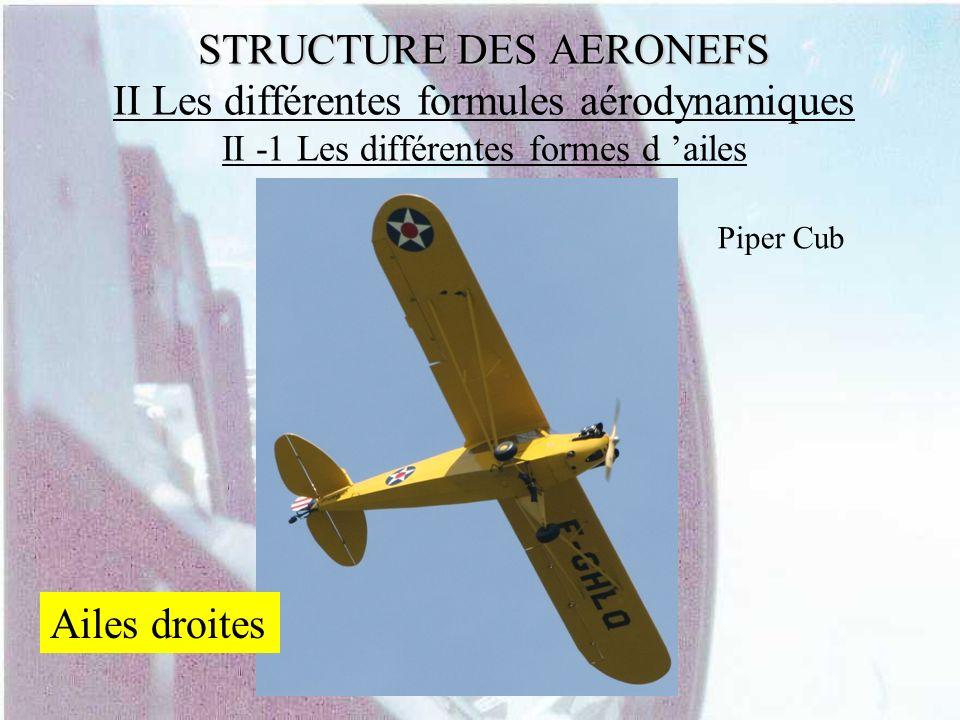 STRUCTURE DES AERONEFS STRUCTURE DES AERONEFS II Les différentes formules aérodynamiques II -1 Les différentes formes d ailes Piper Cub Ailes droites