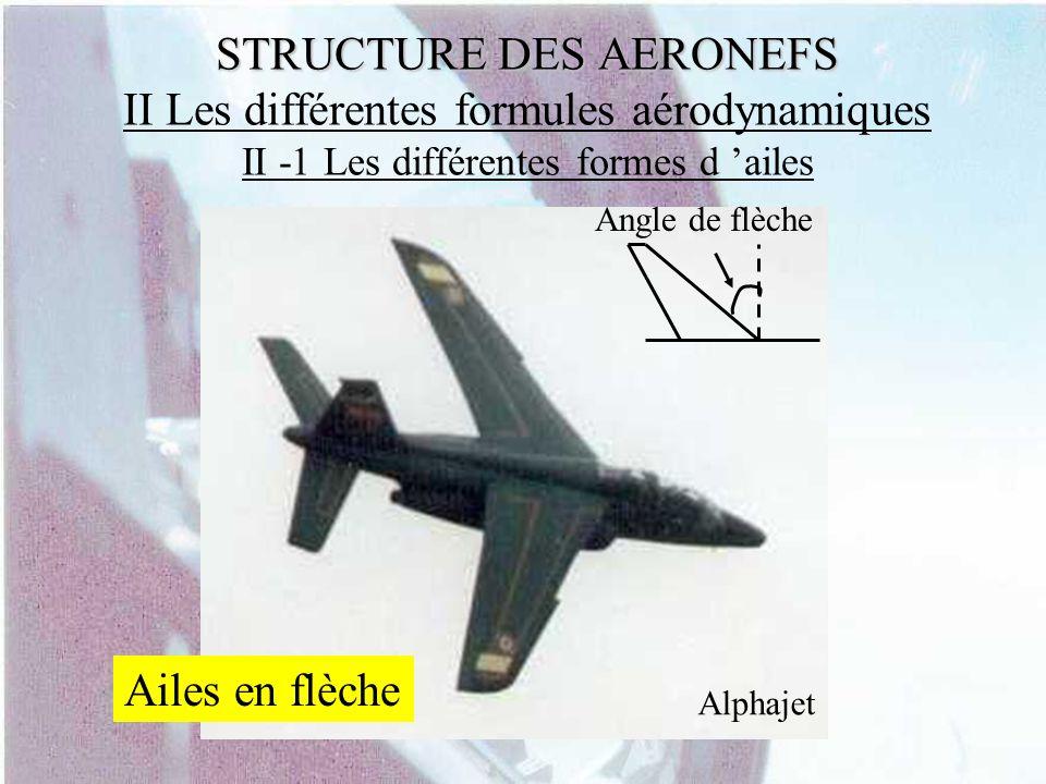 STRUCTURE DES AERONEFS STRUCTURE DES AERONEFS II Les différentes formules aérodynamiques II -1 Les différentes formes d ailes Ailes en flèche Angle de