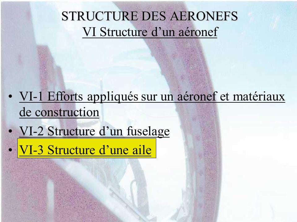 STRUCTURE DES AERONEFS STRUCTURE DES AERONEFS VI Structure dun aéronef VI-1 Efforts appliqués sur un aéronef et matériaux de construction VI-2 Structu