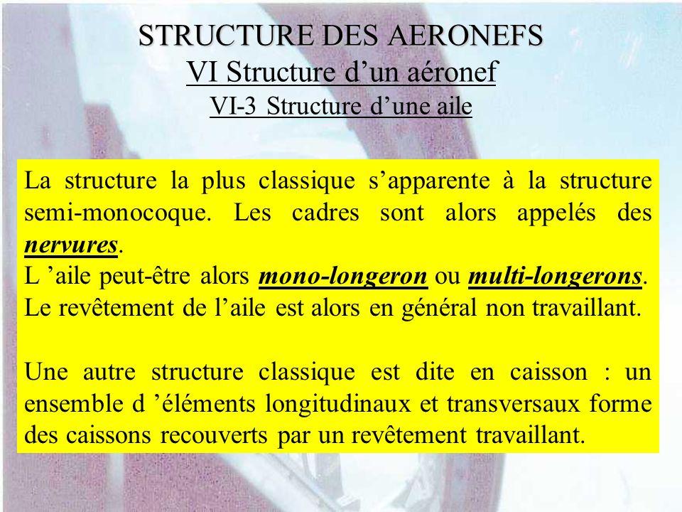 STRUCTURE DES AERONEFS STRUCTURE DES AERONEFS VI Structure dun aéronef VI-3 Structure dune aile La structure la plus classique sapparente à la structu
