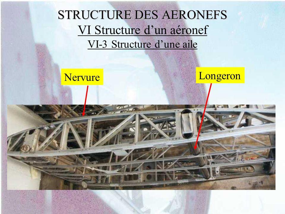 STRUCTURE DES AERONEFS STRUCTURE DES AERONEFS VI Structure dun aéronef VI-3 Structure dune aile Longeron Nervure