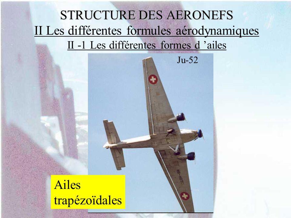 STRUCTURE DES AERONEFS STRUCTURE DES AERONEFS II Les différentes formules aérodynamiques II -1 Les différentes formes d ailes Ailes trapézoïdales Ju-5