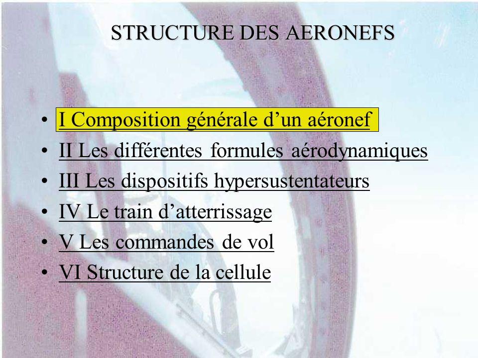 STRUCTURE DES AERONEFS STRUCTURE DES AERONEFS II Les différentes formules aérodynamiques II -1 Les différentes formes d ailes II-2 Les différentes formes de fuselage II-3 Les différentes formes d empennage II-4 Quelques configurations aérodynamiques