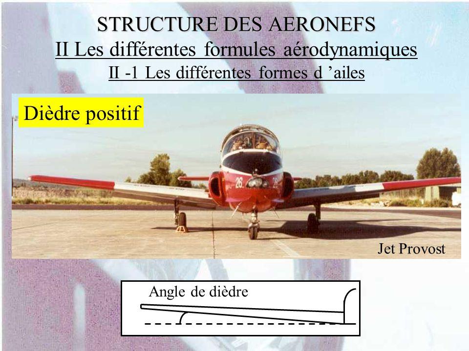 STRUCTURE DES AERONEFS STRUCTURE DES AERONEFS II Les différentes formules aérodynamiques II -1 Les différentes formes d ailes Dièdre positif Jet Provo
