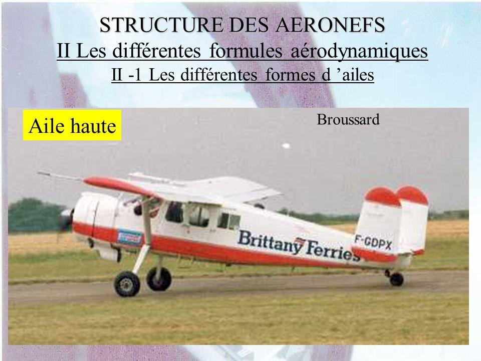 STRUCTURE DES AERONEFS STRUCTURE DES AERONEFS II Les différentes formules aérodynamiques II -1 Les différentes formes d ailes Broussard Aile haute