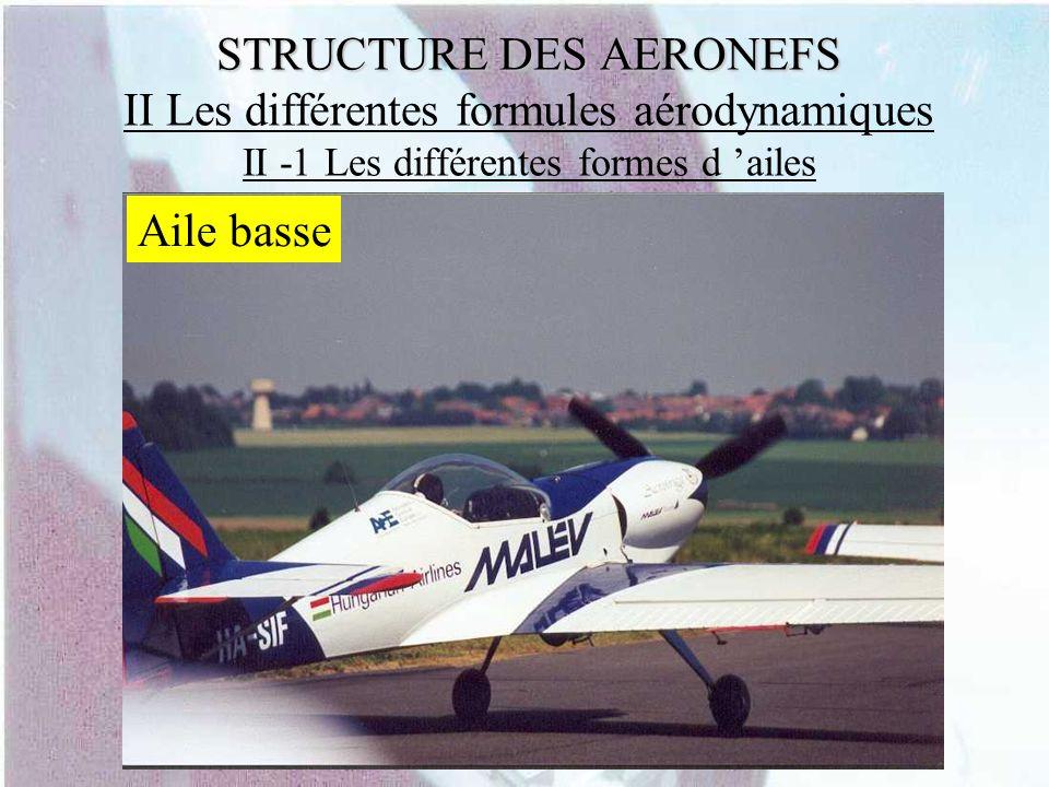 STRUCTURE DES AERONEFS STRUCTURE DES AERONEFS II Les différentes formules aérodynamiques II -1 Les différentes formes d ailes Aile basse