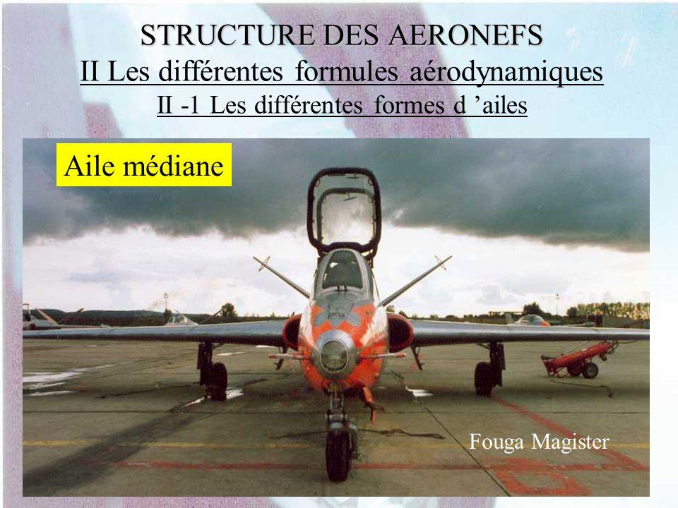 STRUCTURE DES AERONEFS STRUCTURE DES AERONEFS II Les différentes formules aérodynamiques II -1 Les différentes formes d ailes Aile médiane Fouga Magis