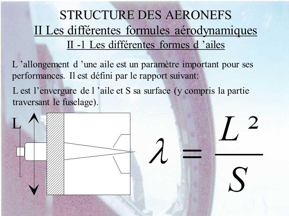 STRUCTURE DES AERONEFS STRUCTURE DES AERONEFS II Les différentes formules aérodynamiques II -1 Les différentes formes d ailes L allongement d une aile