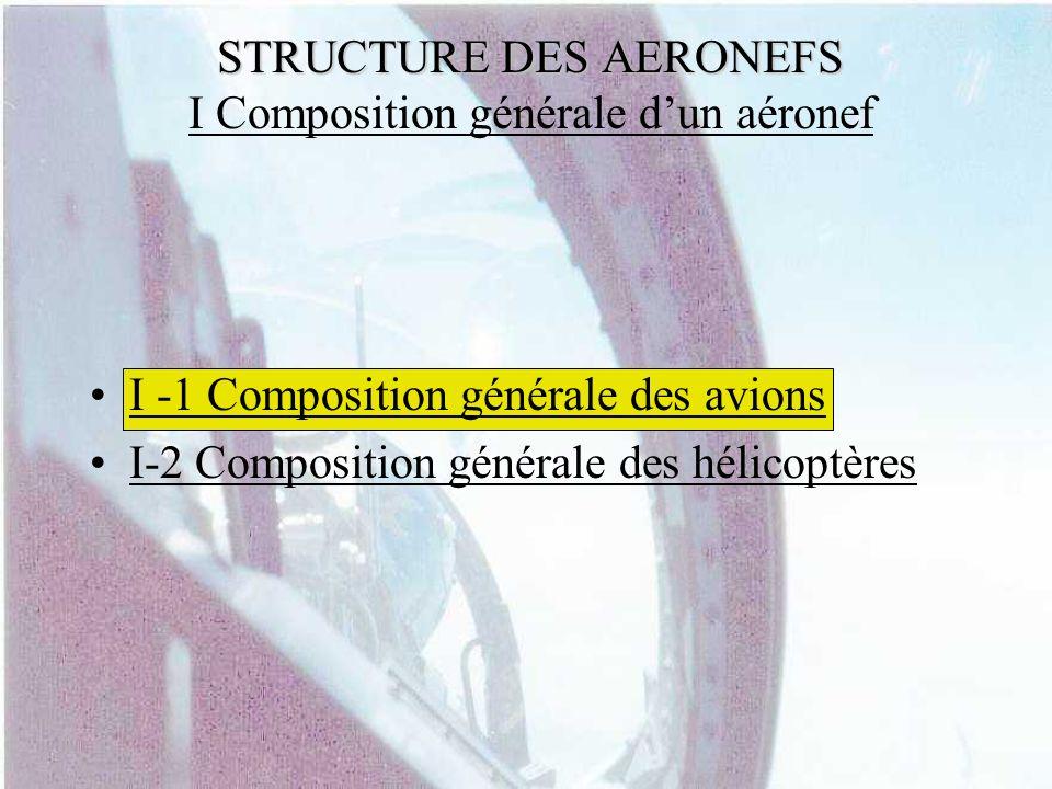 STRUCTURE DES AERONEFS STRUCTURE DES AERONEFS I Composition générale dun aéronef I -1 Composition générale des avions Jodel D112 1: Hélice2: Moteur à piston3: Verrière ou canopy4: Cokpit ou cabine5: Extrados de laile6: Saumon daile7: Aileron8: Empennage horizontal9: Empennage vertical10: Gouverne de profondeur11: Gouverne de direction12: Roulette de queue13: Queue de lavion14: fuselage15: Bord de fuite de laile16: Ailes17: Bord dattaque18: Train principal19: Intrados de laile20: Nez de lavion 1 2 3 4 5 6 7 8 9 10 11 12 13 14 15 17 18 19 20 16