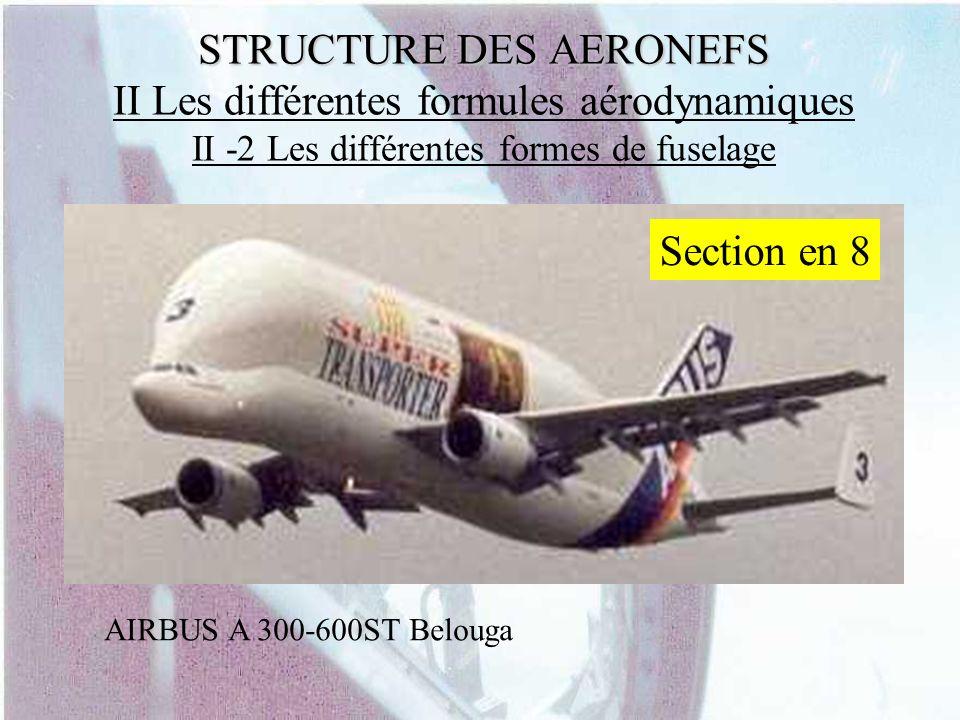 STRUCTURE DES AERONEFS STRUCTURE DES AERONEFS II Les différentes formules aérodynamiques II -2 Les différentes formes de fuselage Section en 8 AIRBUS