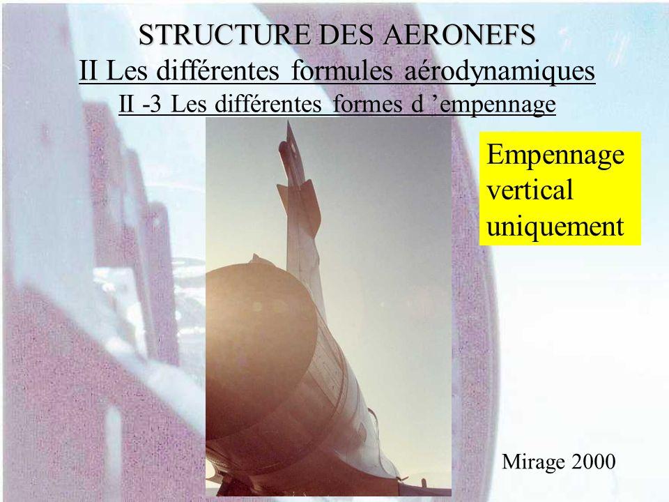 STRUCTURE DES AERONEFS STRUCTURE DES AERONEFS II Les différentes formules aérodynamiques II -3 Les différentes formes d empennage Empennage vertical u