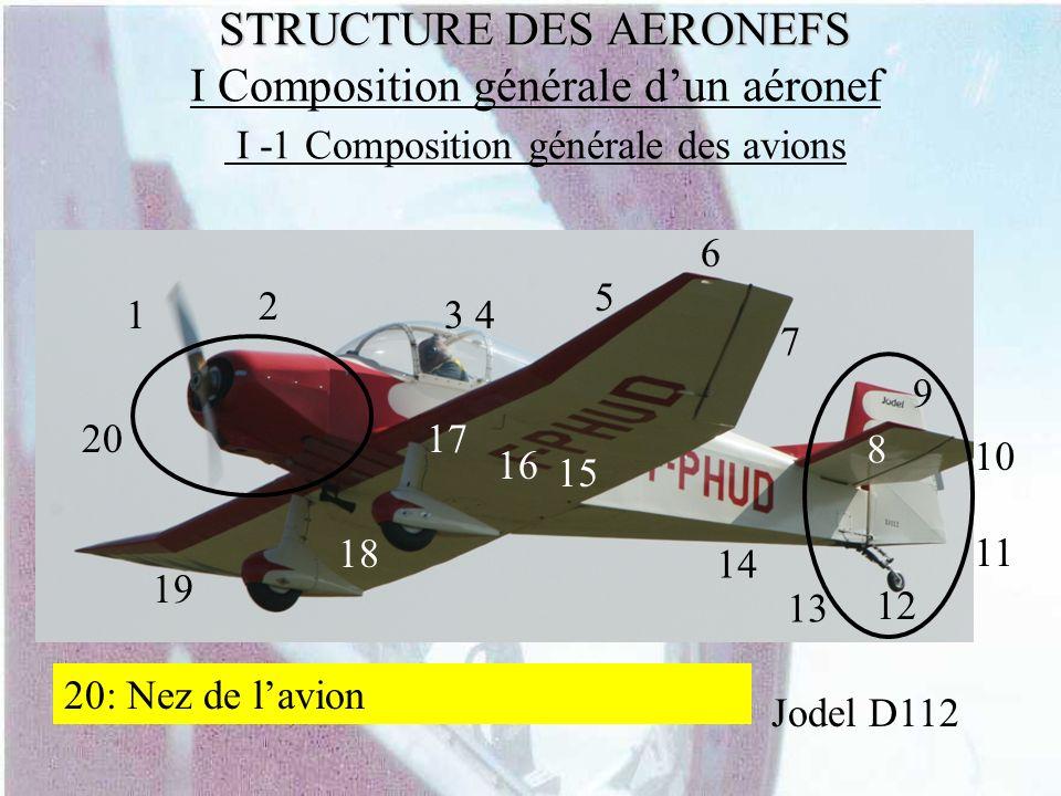 STRUCTURE DES AERONEFS STRUCTURE DES AERONEFS I Composition générale dun aéronef I -1 Composition générale des avions Jodel D112 1: Hélice2: Moteur à