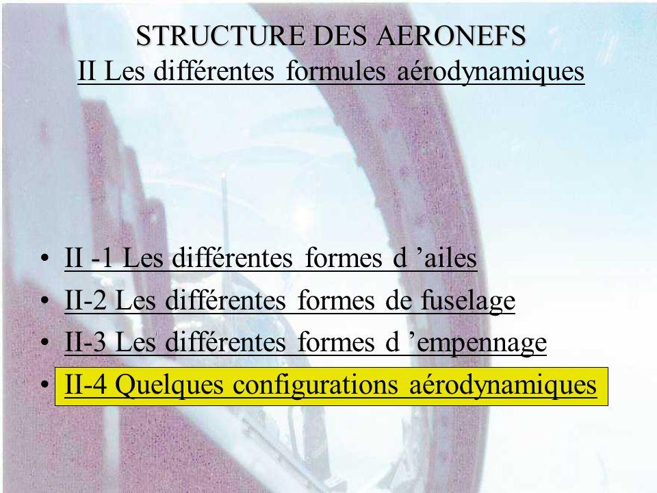 STRUCTURE DES AERONEFS STRUCTURE DES AERONEFS II Les différentes formules aérodynamiques II -1 Les différentes formes d ailes II-2 Les différentes for