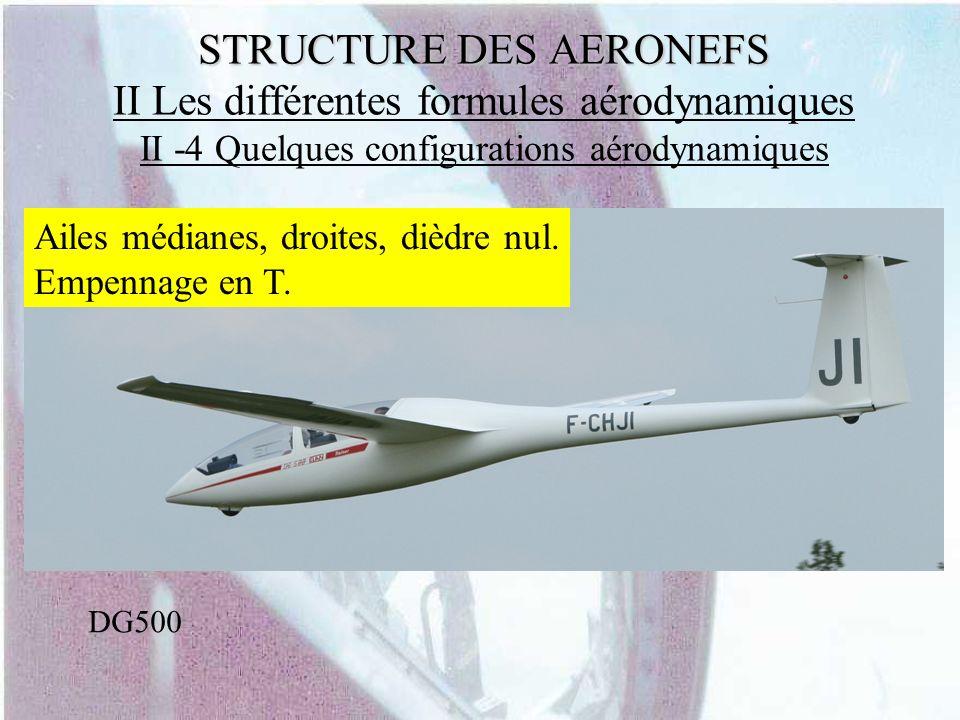STRUCTURE DES AERONEFS STRUCTURE DES AERONEFS II Les différentes formules aérodynamiques II -4 Quelques configurations aérodynamiques Les planeurs: DG