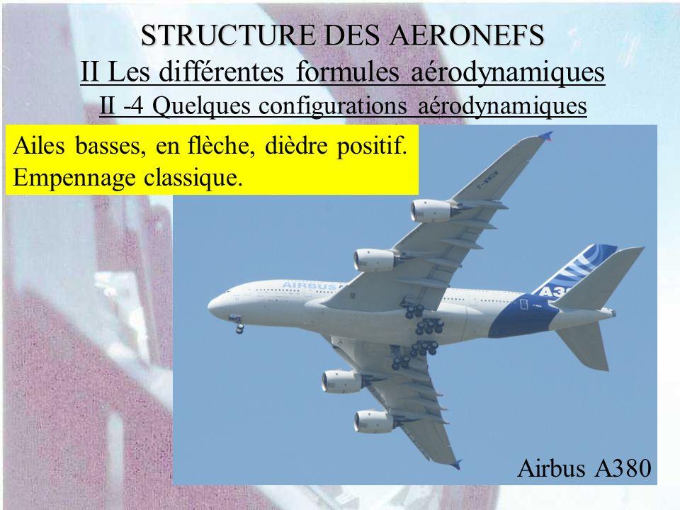 STRUCTURE DES AERONEFS STRUCTURE DES AERONEFS II Les différentes formules aérodynamiques II -4 Quelques configurations aérodynamiques Airbus A380 Aile