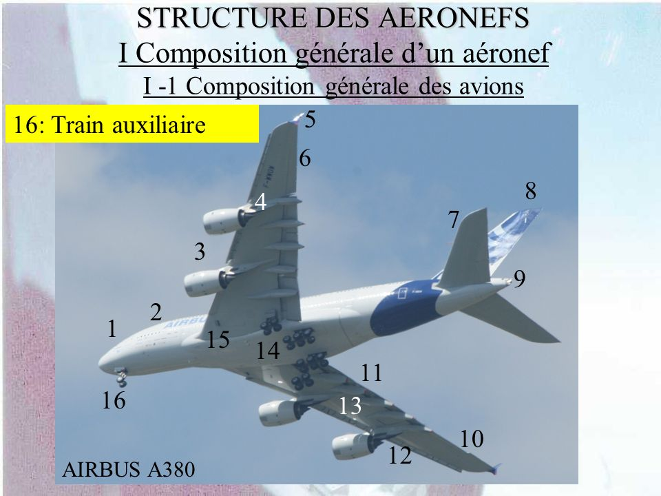 STRUCTURE DES AERONEFS STRUCTURE DES AERONEFS I Composition générale dun aéronef I -1 Composition générale des avions AIRBUS A380 1 2 3 4 5 6 7 8 9 10