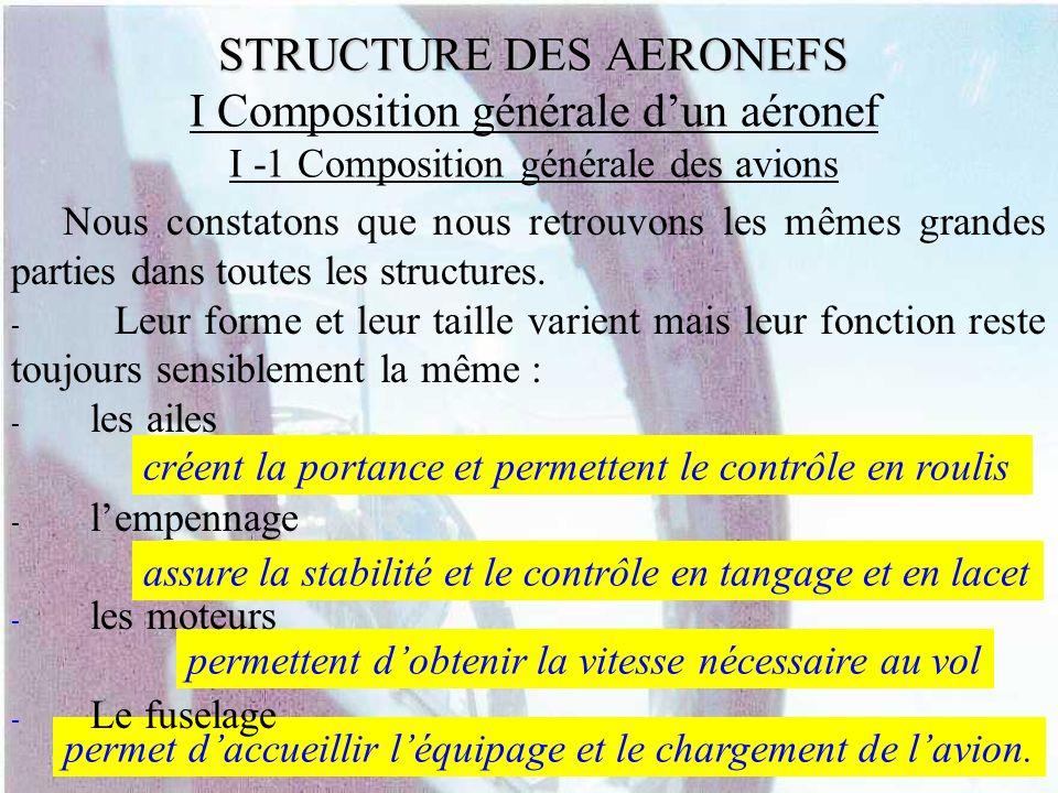STRUCTURE DES AERONEFS STRUCTURE DES AERONEFS VI Structure dun aéronef VI-1 Efforts appliqués sur un aéronef et matériaux de construction Les principaux efforts auxquels est soumise la structure d un aéronef:
