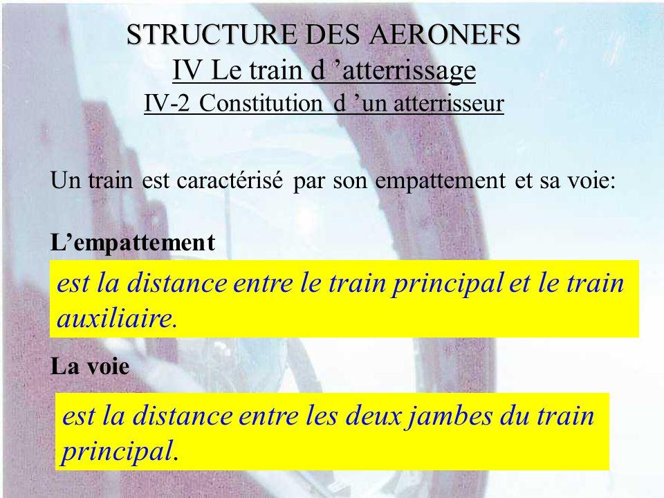 STRUCTURE DES AERONEFS STRUCTURE DES AERONEFS IV Le train d atterrissage IV-2 Constitution d un atterrisseur Un train est caractérisé par son empattem
