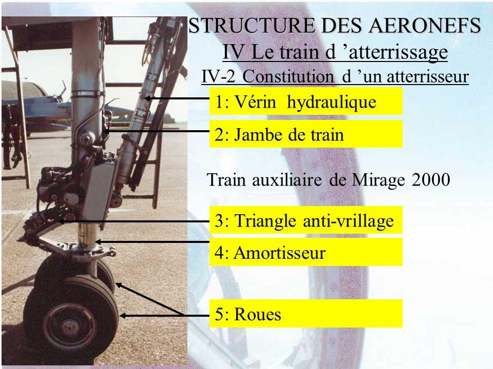 STRUCTURE DES AERONEFS STRUCTURE DES AERONEFS IV Le train d atterrissage IV-2 Constitution d un atterrisseur 1 2 3 4 5 1: Vérin hydraulique 2: Jambe d
