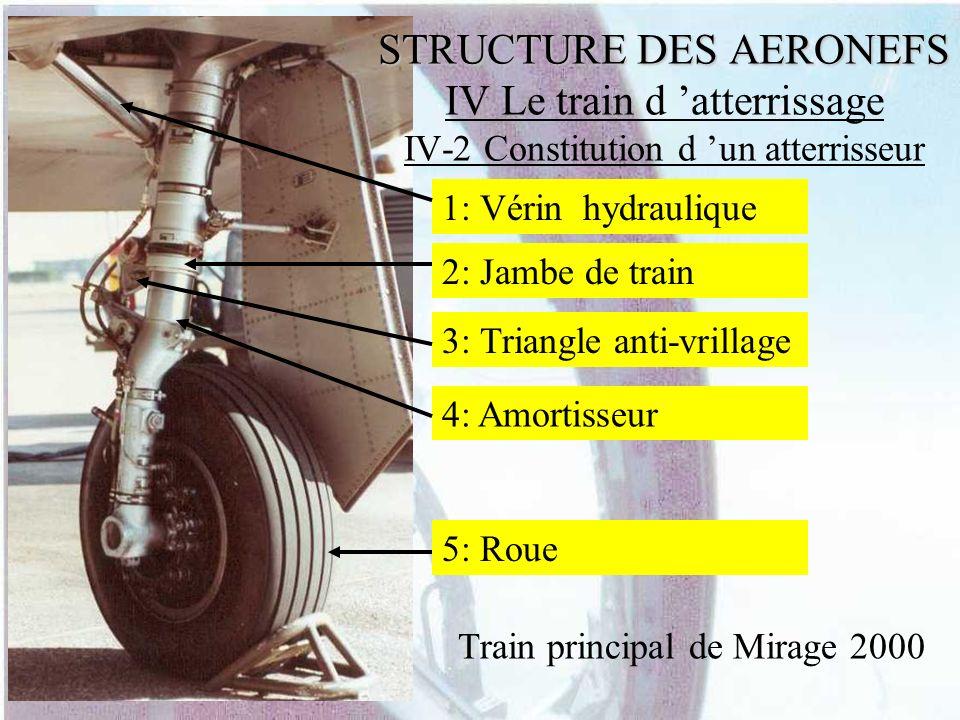 STRUCTURE DES AERONEFS STRUCTURE DES AERONEFS IV Le train d atterrissage IV-2 Constitution d un atterrisseur 1: Vérin hydraulique 2: Jambe de train 3: