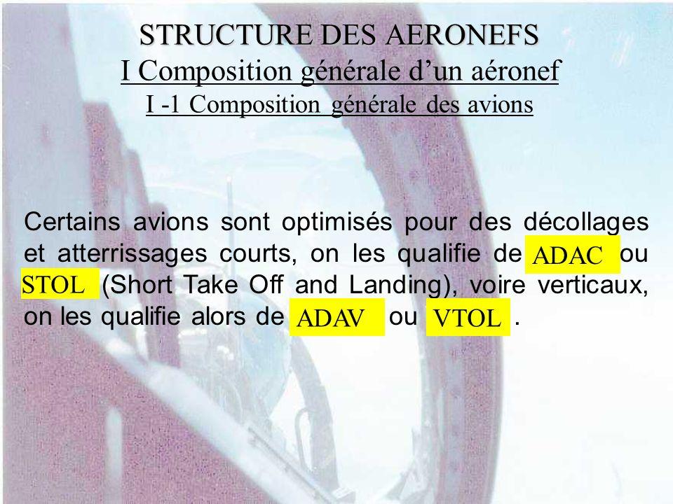 STRUCTURE DES AERONEFS STRUCTURE DES AERONEFS I Composition générale dun aéronef I -1 Composition générale des avions I-2 Composition générale des hélicoptères