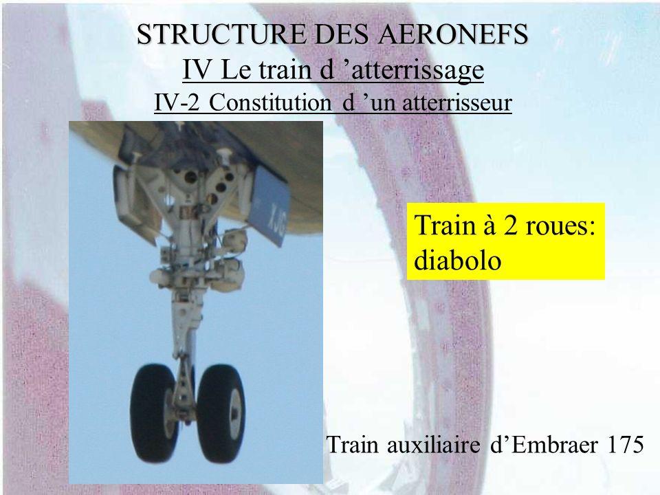 STRUCTURE DES AERONEFS STRUCTURE DES AERONEFS IV Le train d atterrissage IV-2 Constitution d un atterrisseur Train à 2 roues: diabolo Train auxiliaire