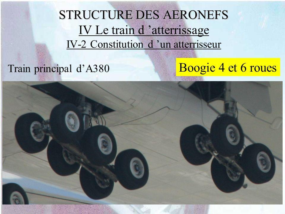 STRUCTURE DES AERONEFS STRUCTURE DES AERONEFS IV Le train d atterrissage IV-2 Constitution d un atterrisseur Boogie 4 et 6 roues Train principal dA380