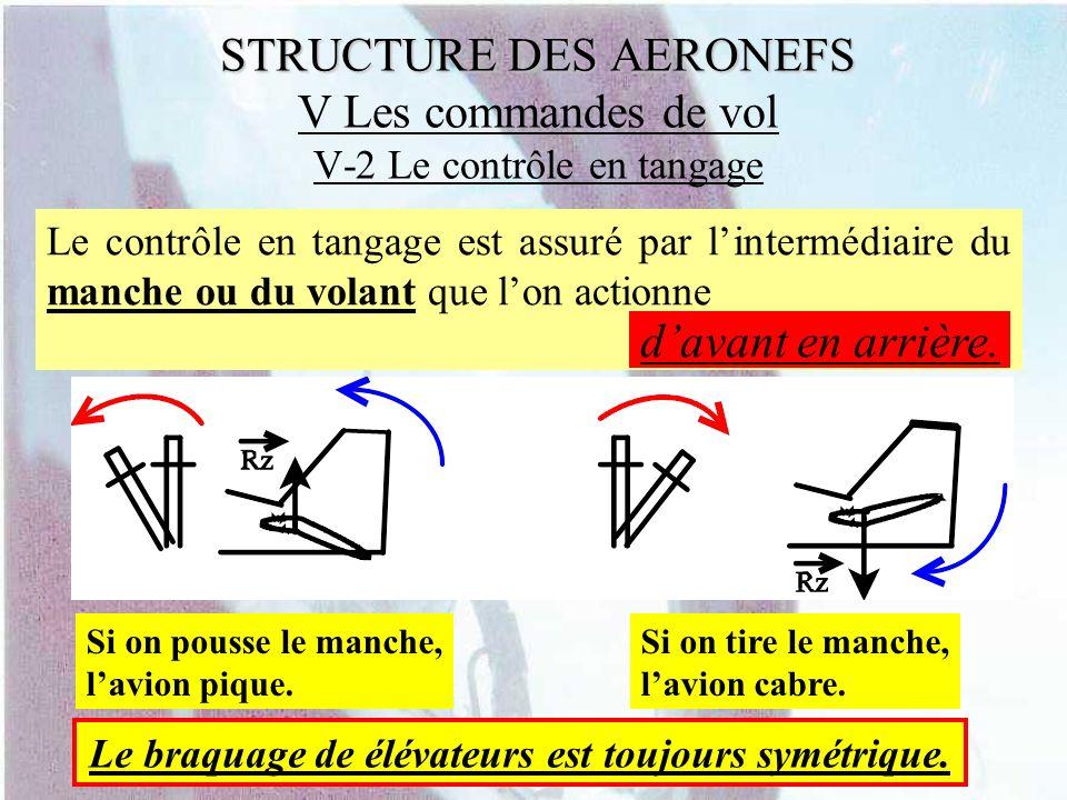 STRUCTURE DES AERONEFS STRUCTURE DES AERONEFS V Les commandes de vol V-2 Le contrôle en tangage Le contrôle en tangage est assuré par lintermédiaire d