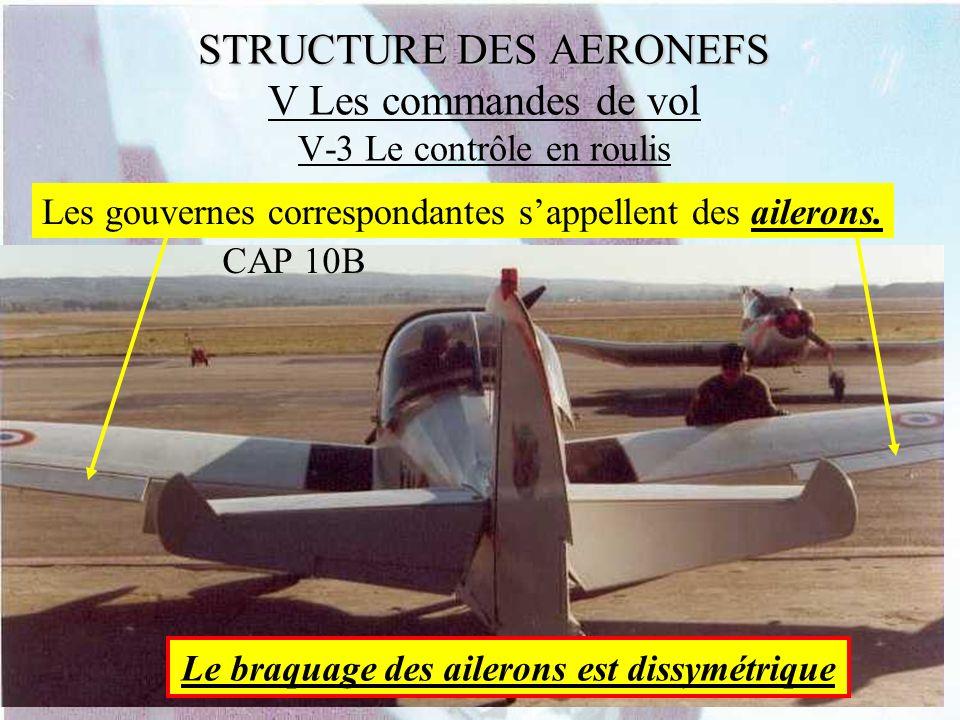 STRUCTURE DES AERONEFS STRUCTURE DES AERONEFS V Les commandes de vol V-3 Le contrôle en roulis Les gouvernes correspondantes sappellent des ailerons.