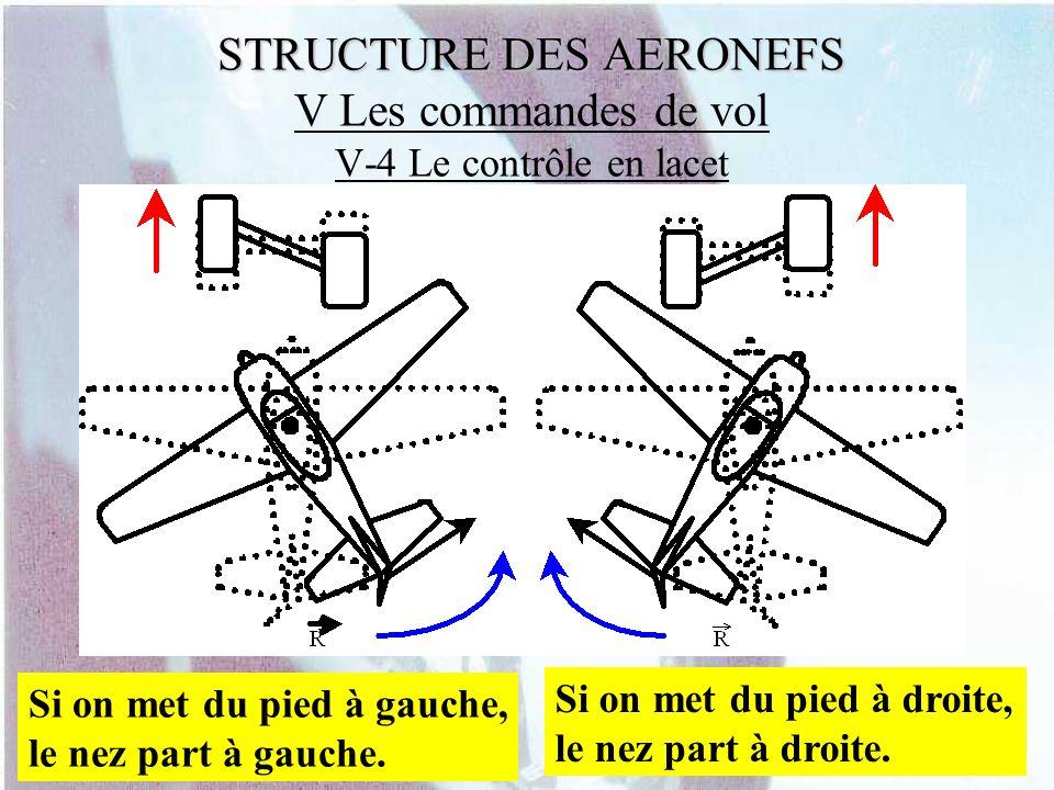 STRUCTURE DES AERONEFS STRUCTURE DES AERONEFS V Les commandes de vol V-4 Le contrôle en lacet Si on met du pied à gauche, le nez part à gauche. Si on