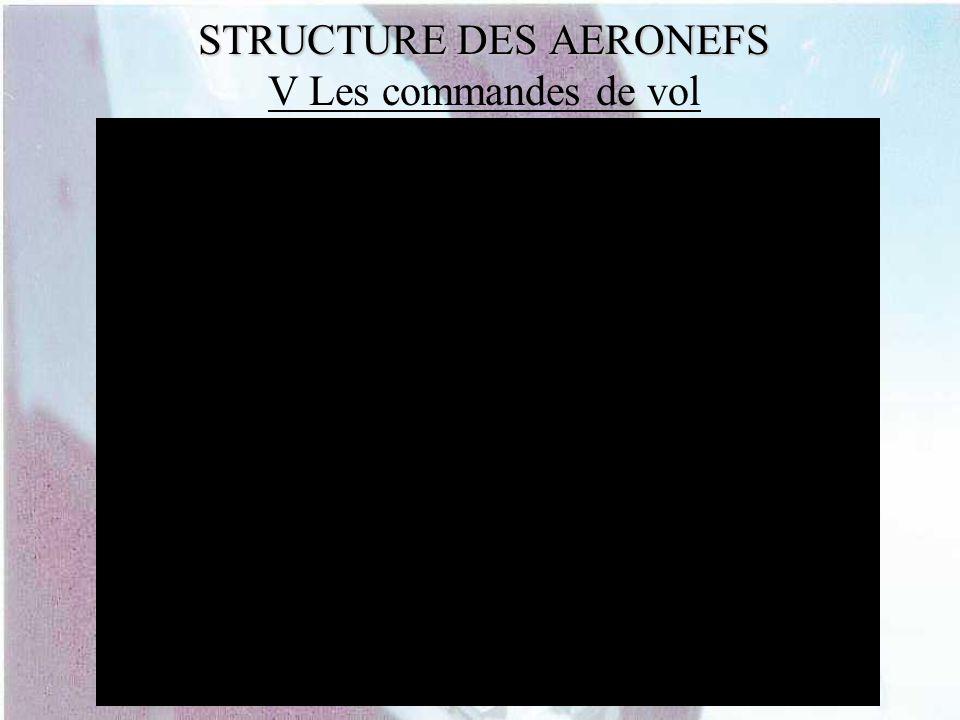 STRUCTURE DES AERONEFS STRUCTURE DES AERONEFS V Les commandes de vol
