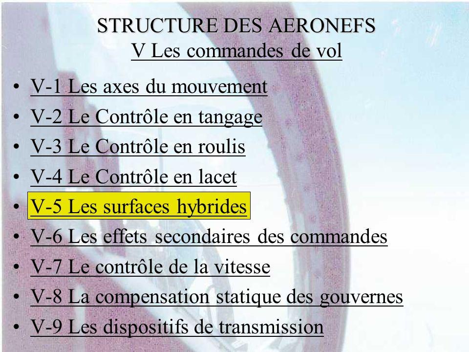 V-1 Les axes du mouvement V-2 Le Contrôle en tangage V-3 Le Contrôle en roulis V-4 Le Contrôle en lacet V-5 Les surfaces hybrides V-6 Les effets secon