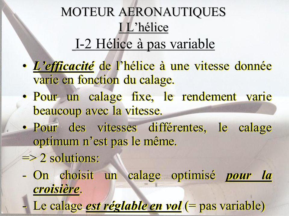 MOTEUR AERONAUTIQUES I Lhélice MOTEUR AERONAUTIQUES I Lhélice I-2 Hélice à pas variable Lefficacité de lhélice à une vitesse donnée varie en fonction