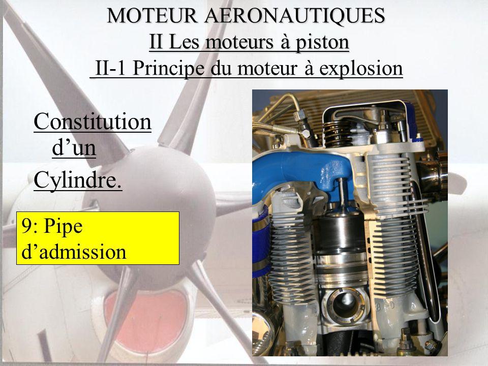 MOTEUR AERONAUTIQUES II Les moteurs à piston MOTEUR AERONAUTIQUES II Les moteurs à piston II-1 Principe du moteur à explosion Constitution dun Cylindr