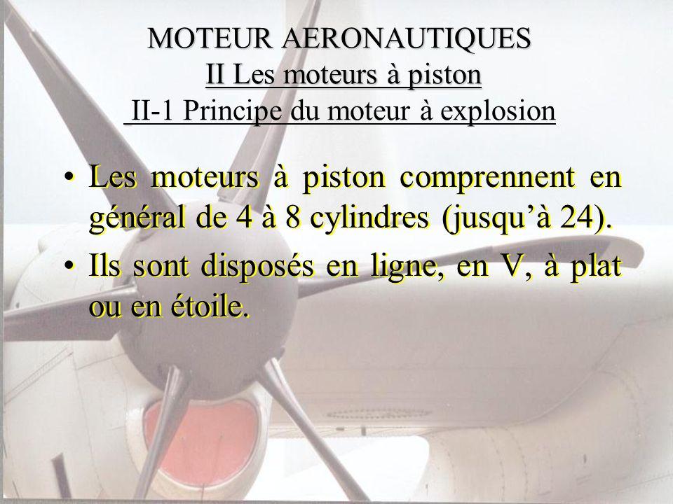 MOTEUR AERONAUTIQUES II Les moteurs à piston MOTEUR AERONAUTIQUES II Les moteurs à piston II-1 Principe du moteur à explosion Les moteurs à piston com