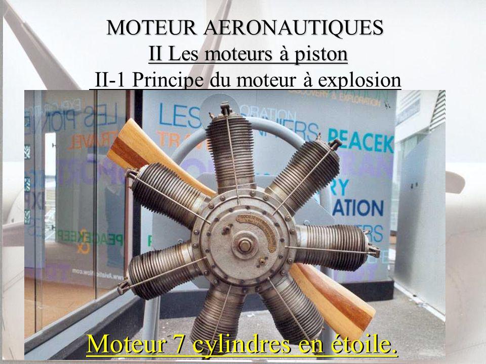 MOTEUR AERONAUTIQUES II Les moteurs à piston MOTEUR AERONAUTIQUES II Les moteurs à piston II-1 Principe du moteur à explosion Moteur 7 cylindres en ét