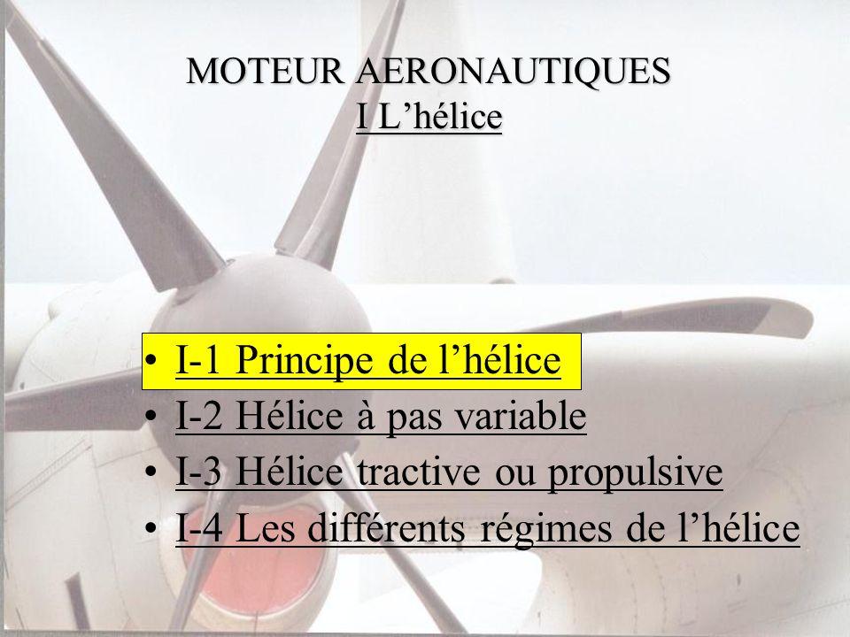 MOTEUR AERONAUTIQUES II Les moteurs à piston MOTEUR AERONAUTIQUES II Les moteurs à piston II-2 Carburation ou injection Le mélange est en richesse maximale dans les phases de décollage et datterrissage.