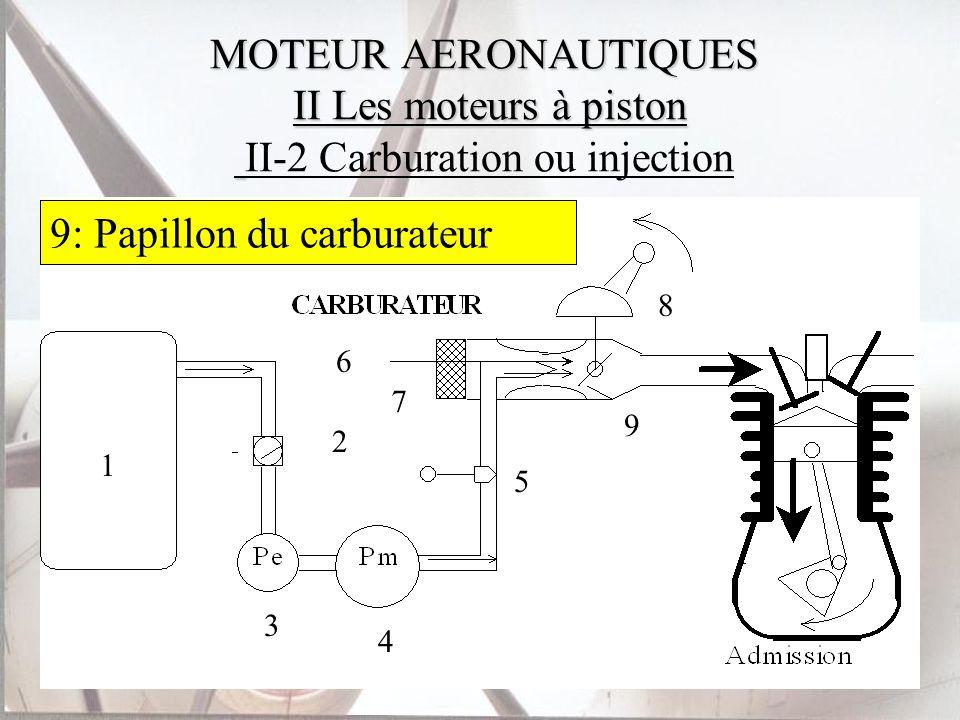 MOTEUR AERONAUTIQUES II Les moteurs à piston MOTEUR AERONAUTIQUES II Les moteurs à piston II-2 Carburation ou injection 1 2 3 4 5 6 7 8 9 1: Réservoir