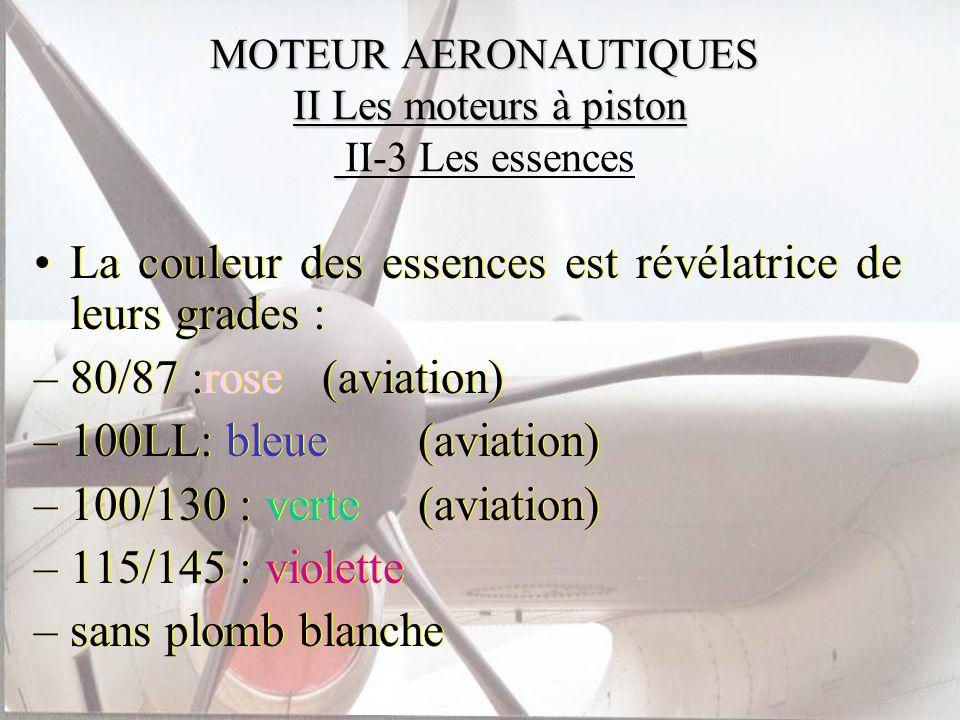 MOTEUR AERONAUTIQUES II Les moteurs à piston MOTEUR AERONAUTIQUES II Les moteurs à piston II-3 Les essences La couleur des essences est révélatrice de
