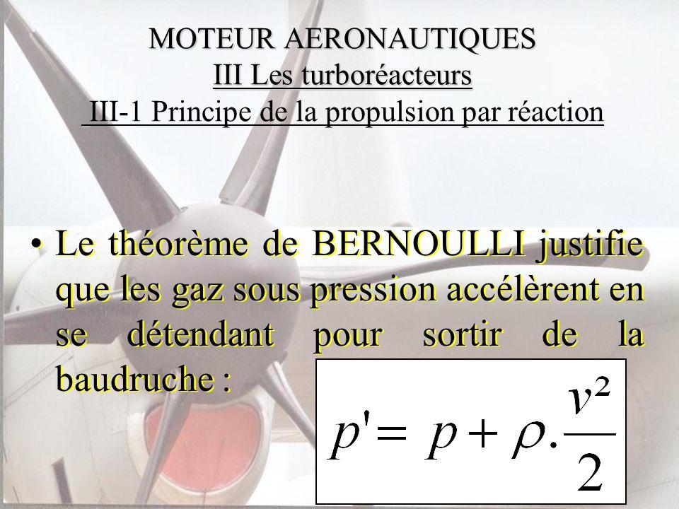 Le théorème de BERNOULLI justifie que les gaz sous pression accélèrent en se détendant pour sortir de la baudruche :