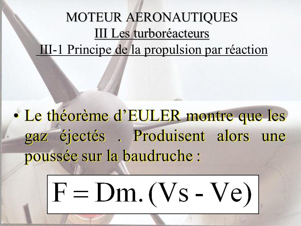 MOTEUR AERONAUTIQUES III Les turboréacteurs MOTEUR AERONAUTIQUES III Les turboréacteurs III-1 Principe de la propulsion par réaction Le théorème dEULE